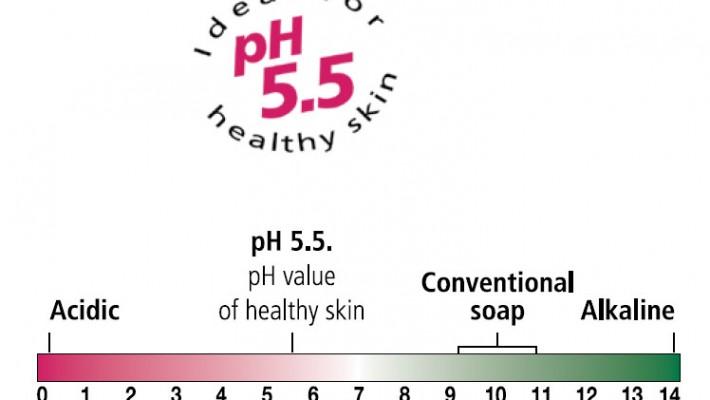 Cildinizin ideal pH seviyesini biliyor musunuz ?